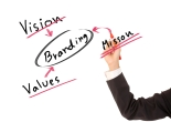 Viktor Kovalenko Marketing Blog Strategy Personal Branding