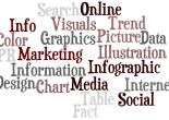 Infographics Marketing Words Tags Terms Cloud